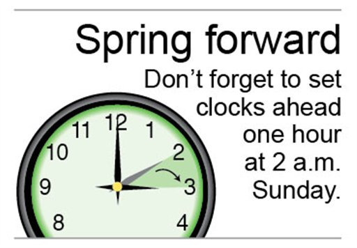 Daylight saving start simply ballroom for When was daylight savings time started